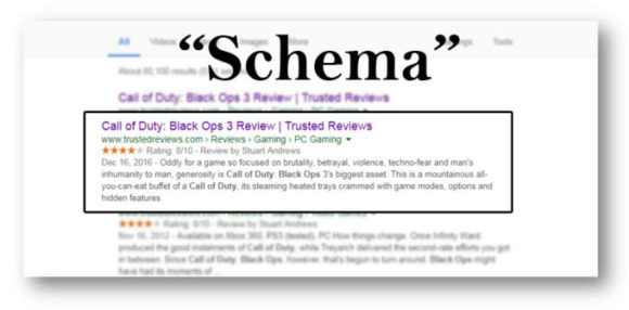 Benefit of schema markup to ecommerce SEO 1